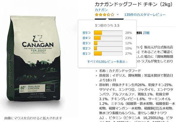 カナガンこち込み:モグワン比較